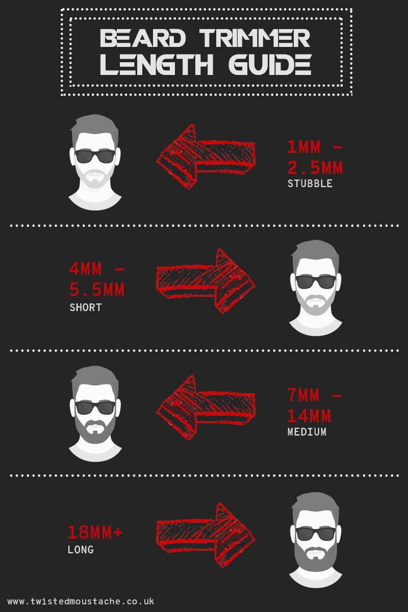 Beard Trimmer Length Infographic