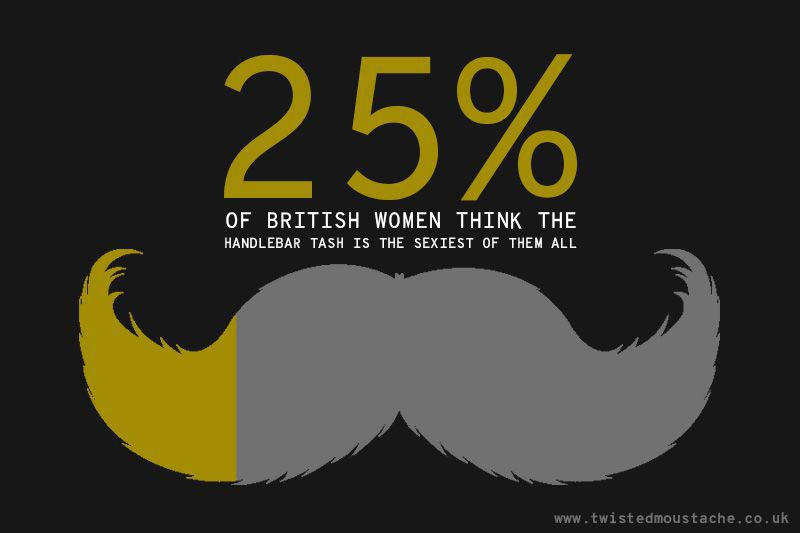 2 percent of the British women population think the awesome handlebar style is the sexiest of all moustaches