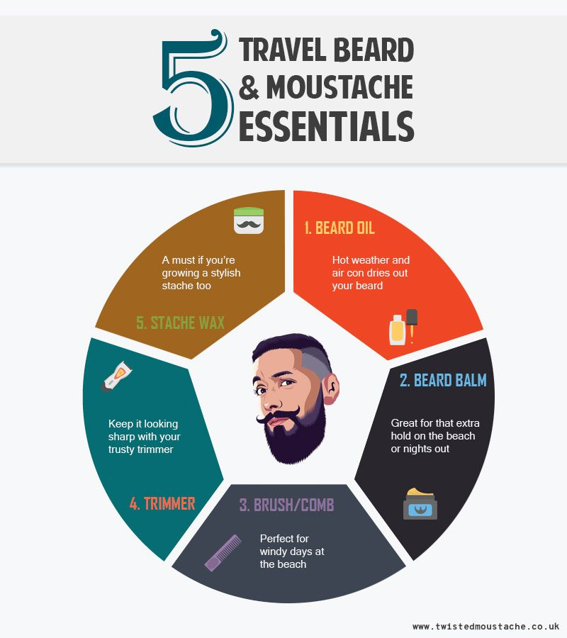 My Top 5 Travel Essential Tips